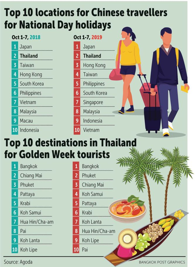 Thailand ready for a 'WINDFALL' of Chinese tourists